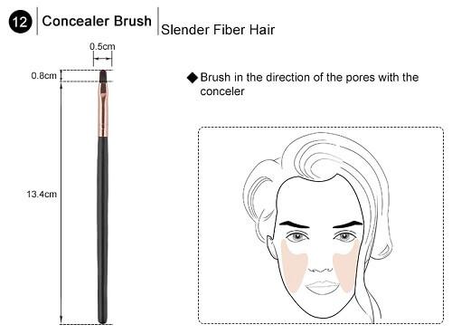 čopič za nanos makeup na lica