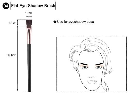 čopič za senčenje okoli oči - 4